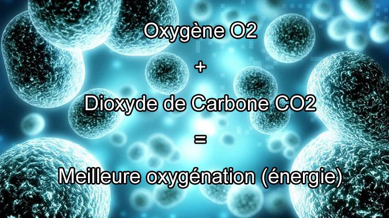 Respiration intermittente : O2 + CO2